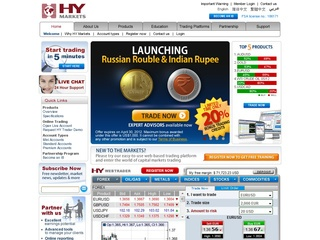 HY Markets reviews