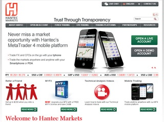 Hantec Markets reviews, ratings and information