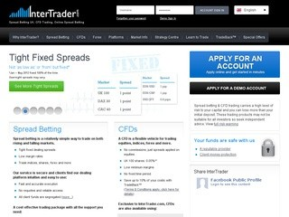 InterTrader reviews